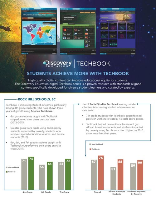 Discovery Education Techbook Results