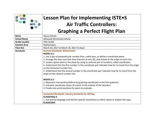 Lesson Plan for ImplementingISTEStaceyShoats