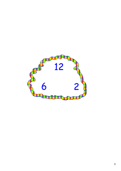 Multiplication and Division Grade 3 Lesson 1