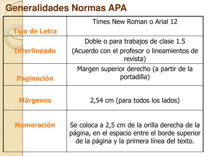 Copy of APA ACTUALIZADO 2016