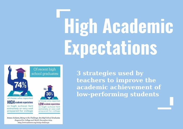 Setting High Expectations in the classroom