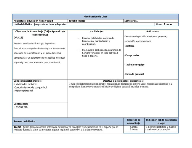 Formato de planificación Basica(1)