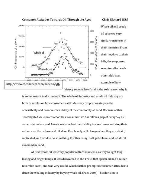 Consumer Attitudes Towards Oil Through the Ages