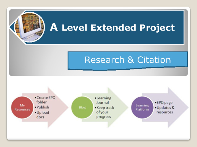 Extended Project Presentation Citing and Referencing