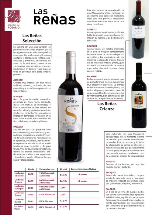 Vinos Lodibe