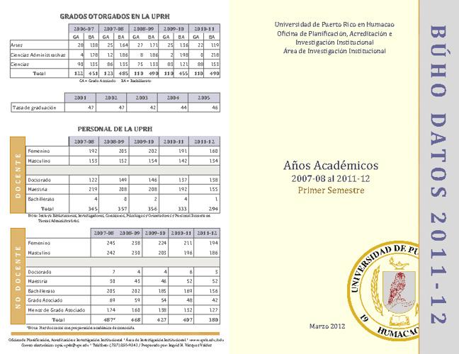 BÚHO DATOS 2011-12