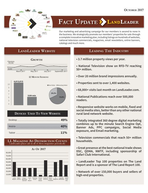 LL Monthly Fact Sheet Oct 2017