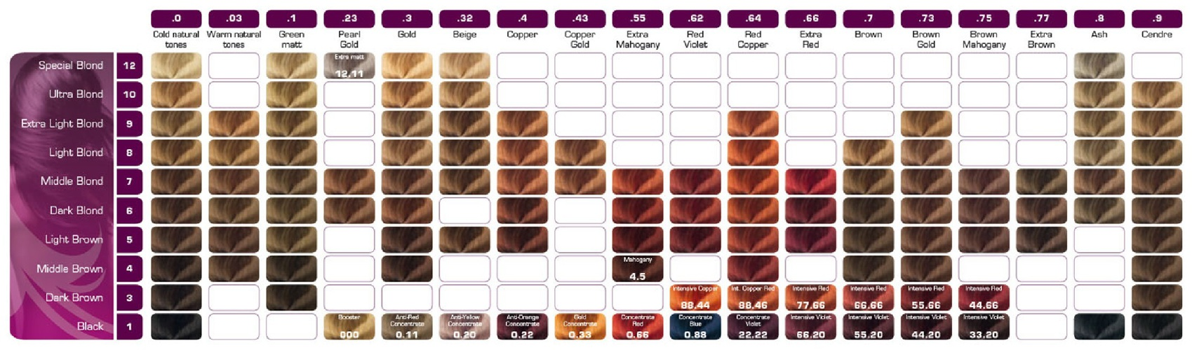 Matrix Socolor Color Chart Hair Pinterest Colors Color