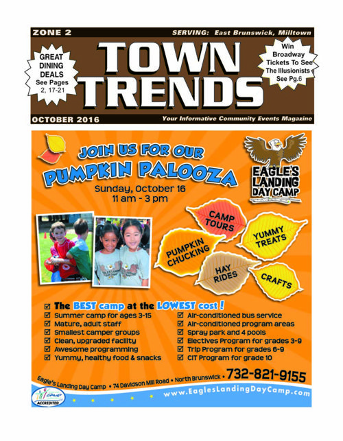 Town Trends zone 2 - October 2016