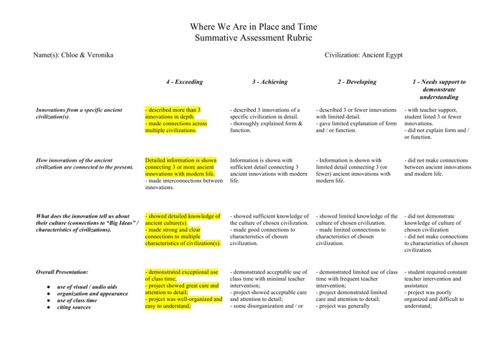 Where We Are in Place and Time Rubric- Chloe