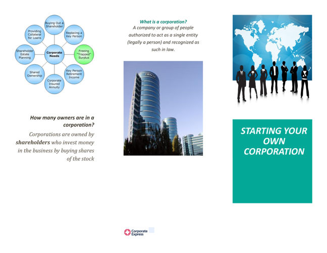 13.4 Corporation Brochure Assignment Tyler Watson