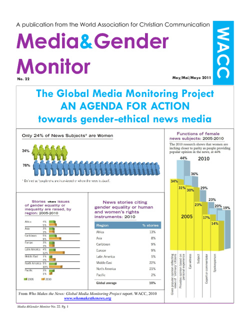 Media & Gender Monitor