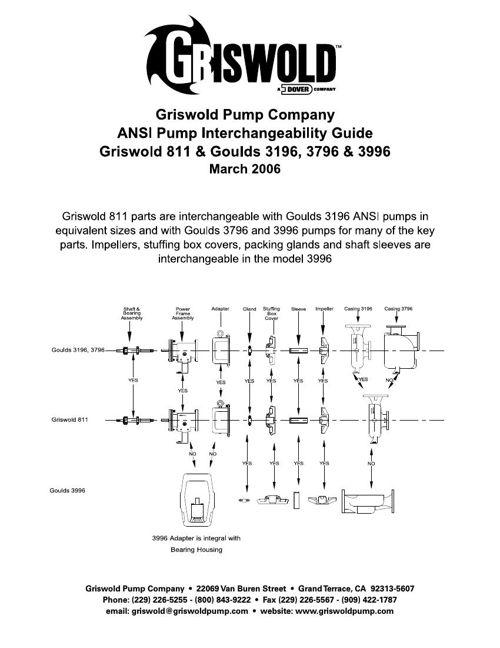 Griswold 811 Pump Interchangeability Guide