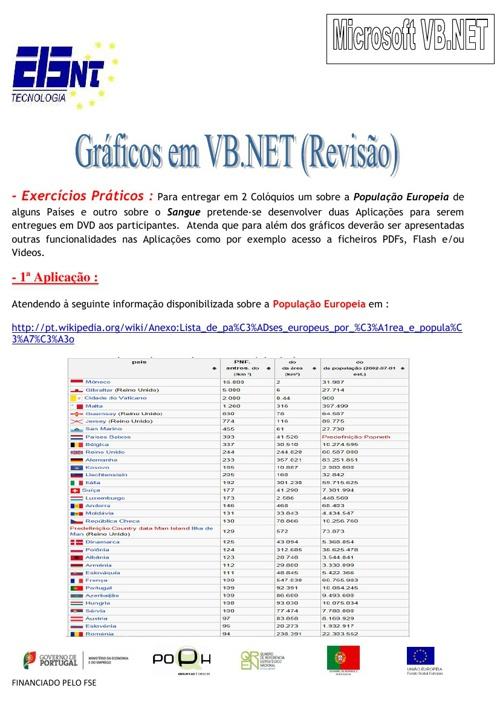 graficos em VB Net