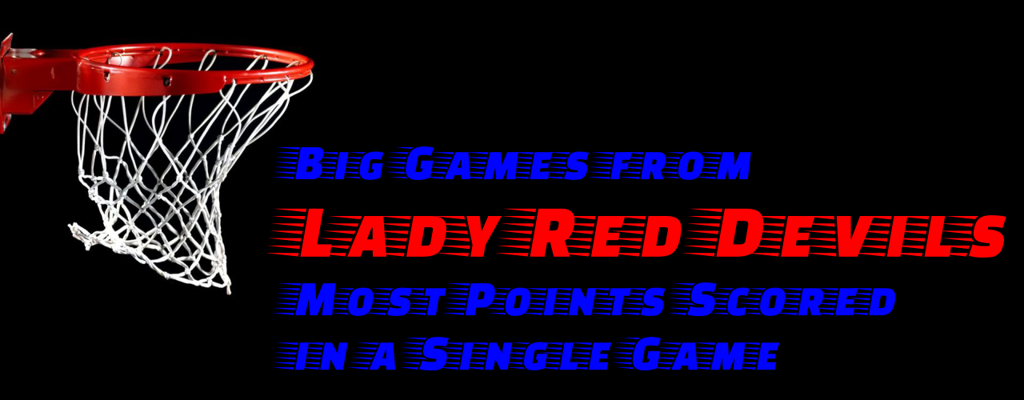 EHS Lady Red Devil Hoops - Most Points in a Single Game