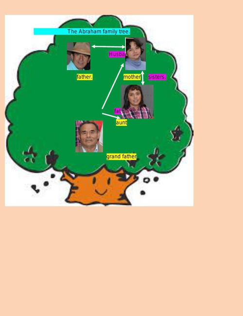 The Abraham family tree