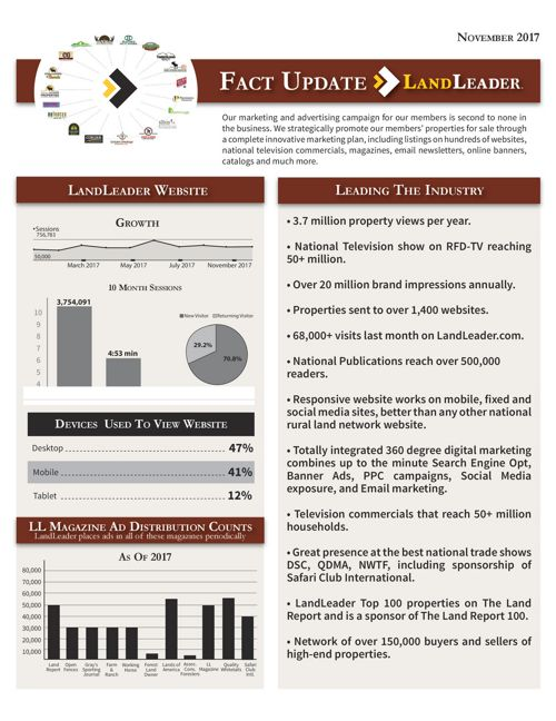 Land Leader Fact Sheet -  Nov 2017