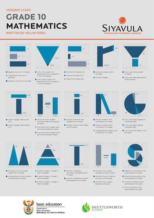 EverythingMaths_Grade10