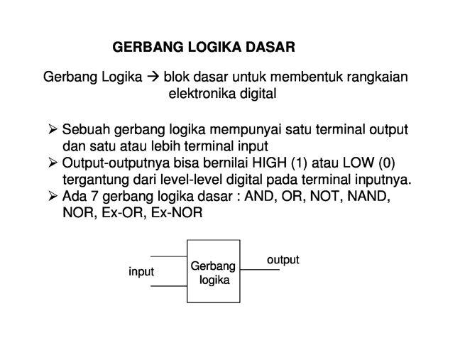 Gerbang Logika Dasar(1)