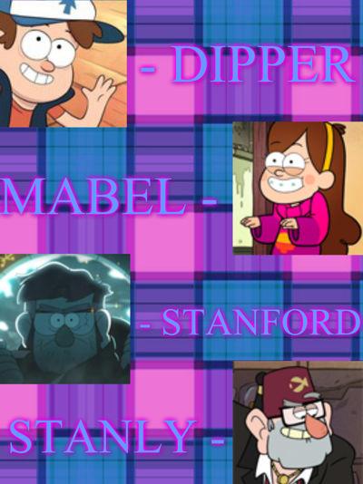Prezentarea personajelor 1