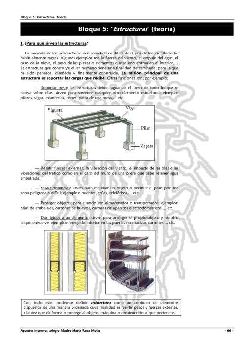 Tema 5. Estructuras (teoría)