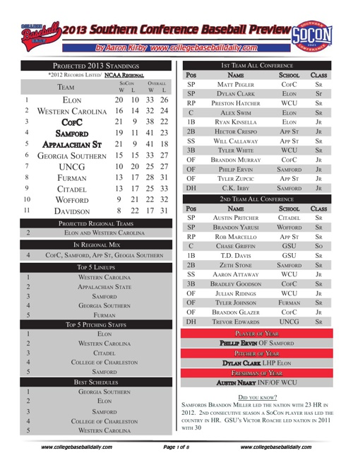2013 Southern Conference Baseball Preview