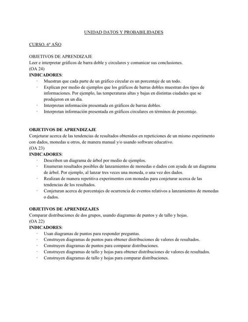 Planificación de matemática, datos y probabilidades sexto básico