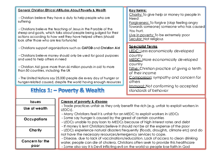 Ethics 1 Poverty & Wealth revision notes