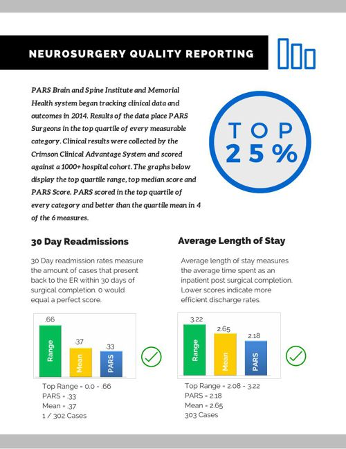NEUROSURGERY QUALITY REPORTING(2)