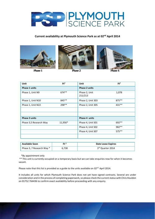 Copy of Available Units and Floor Plans 09.05.2014