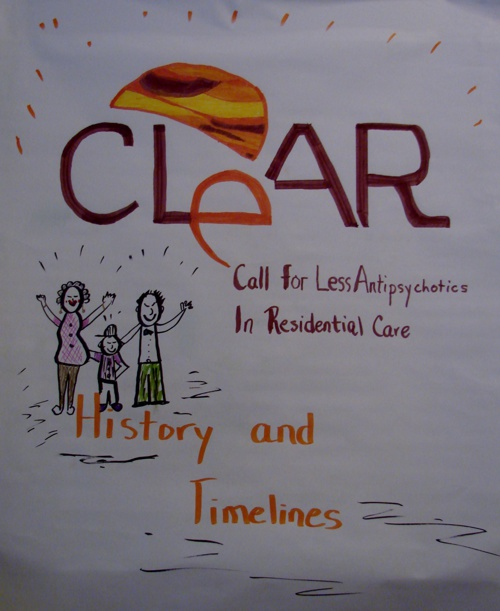 CLeAR History and Timelines in B.C.