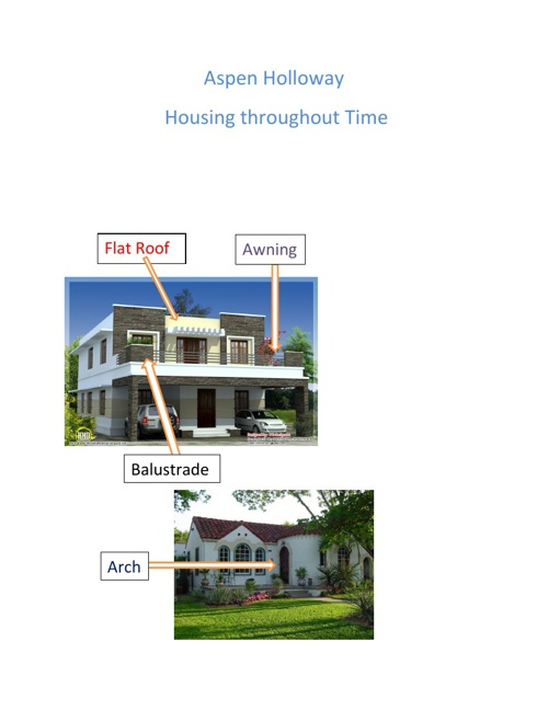 Holloway Housing Throughout Time Project