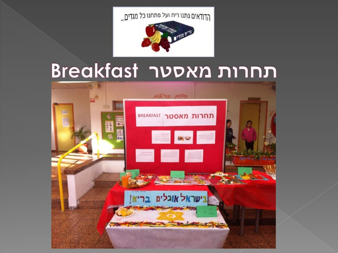 Breakfast    תחרות מאסטר