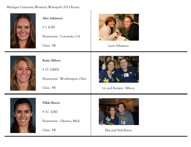 Michigan Women's Waterpolo Parent Picturebook 2013