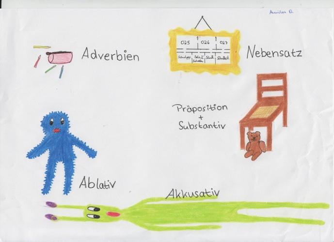 Adverbiale Bestimmungen - Wohnzimmer - Klasse 7 2013-14