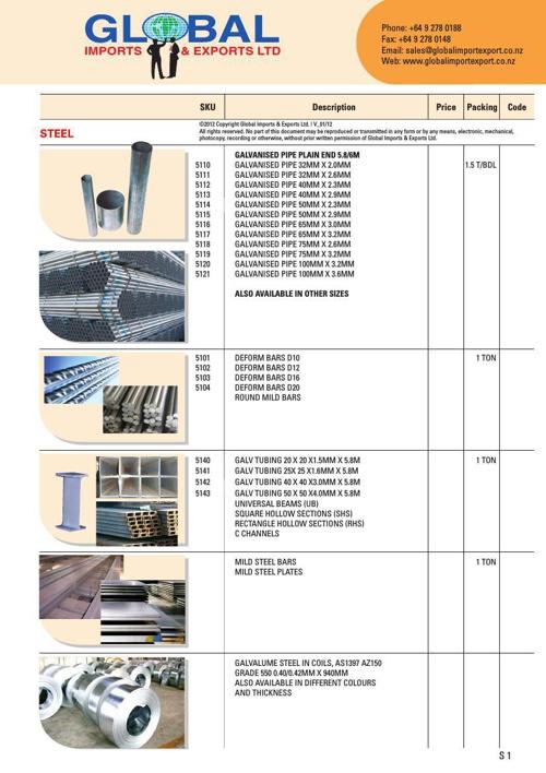 global_steel_2012
