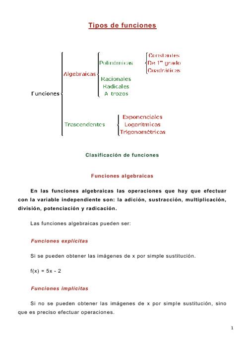 Tipos de Funciones Parte1