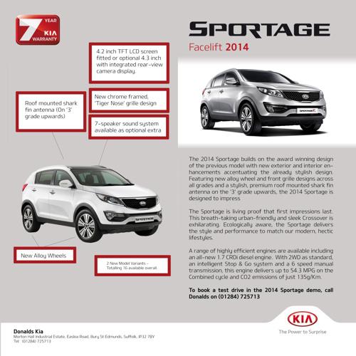 Kia Sportage DL Inside