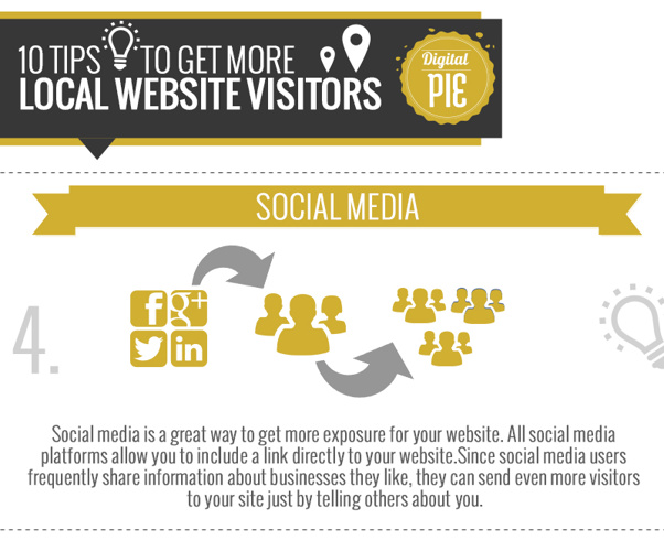 Top 10 Tips To Get More Local Website Visitors