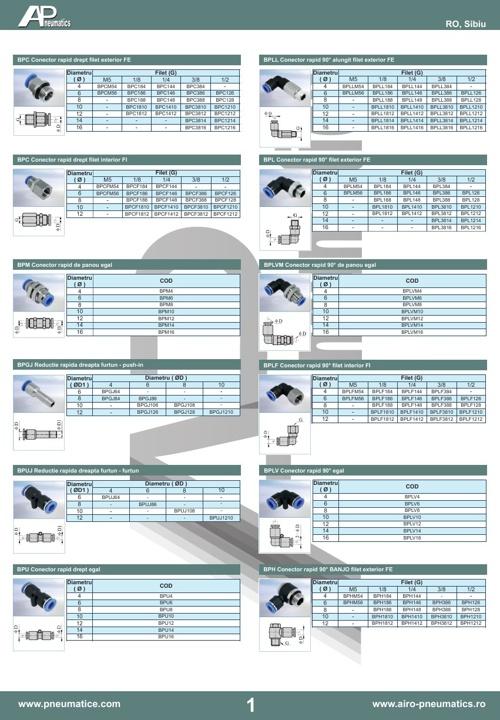 Catalog echipamente pneumatice