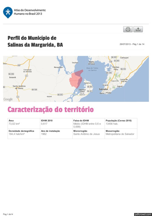 Atlas de Desenvolvimento Humano - Perfil Salinas da Margarida