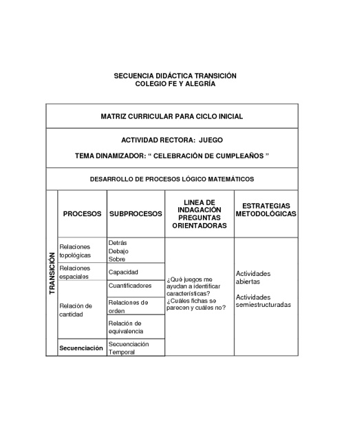 Secuencias Didácticas Colegio Fe y Alegría