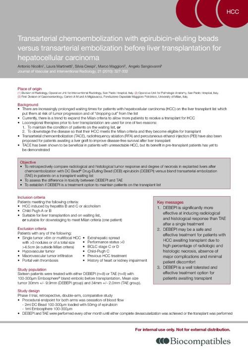 Clinical Summary:  JVIR, Nicolini