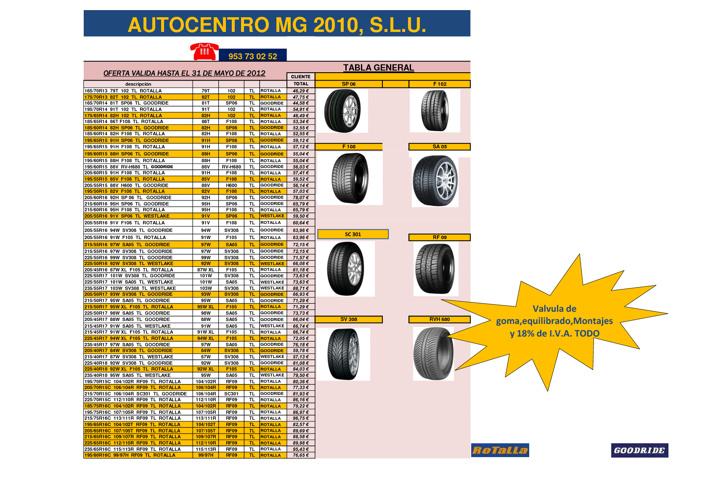 Catálogo Neumáticos Mg
