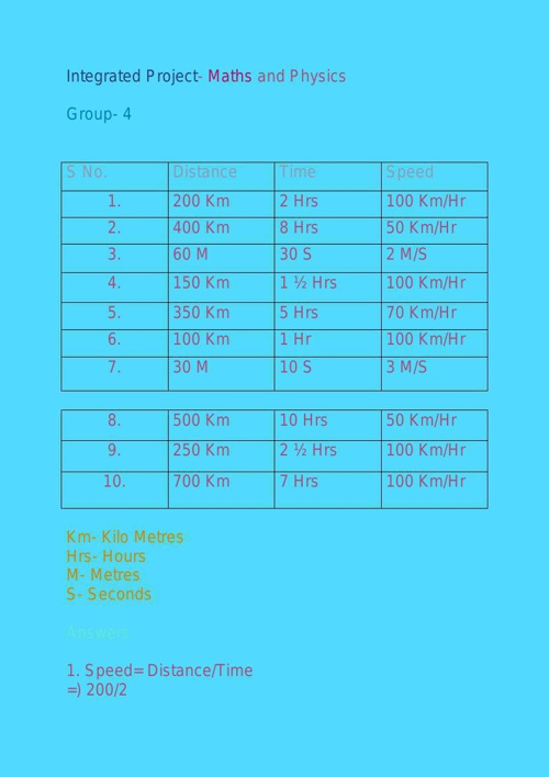maths physics project