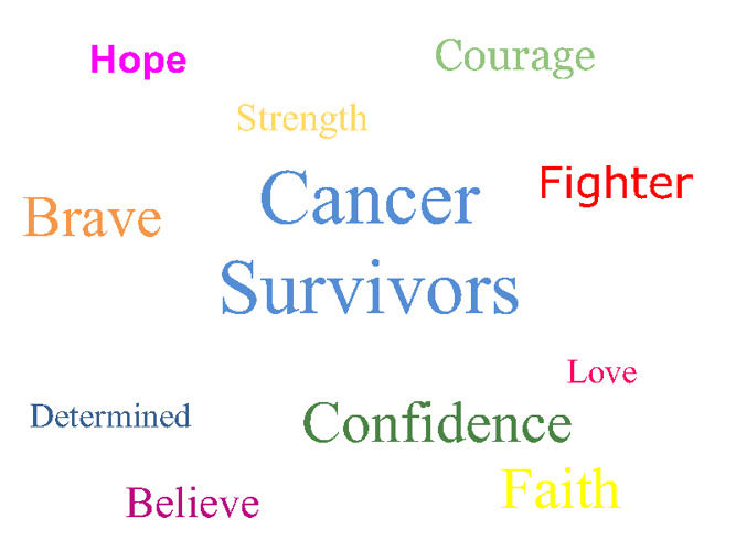 Cancer Survivors Quote Book