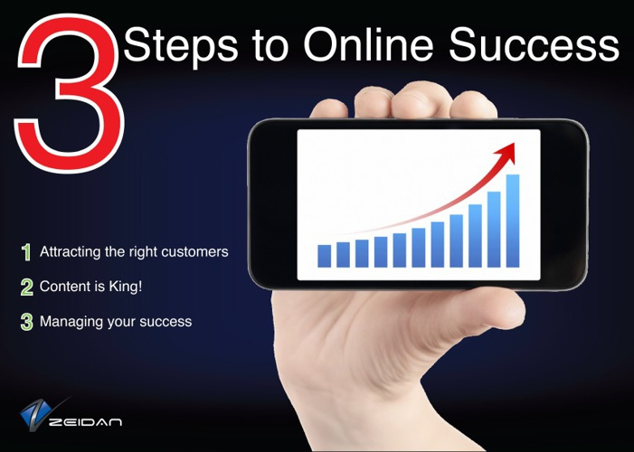 3 Steps to Online Success