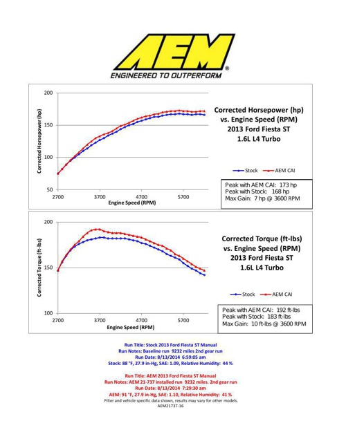 products/aem-short-ram-intake-ford-fiesta-st