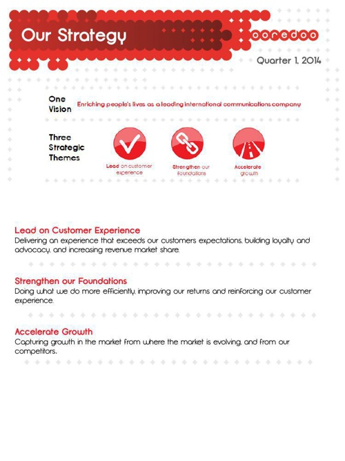Group Strategy update - Q1 2014