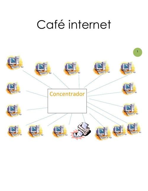 Café internet mj
